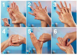 richtige Händedesinfektion